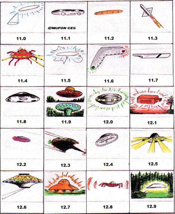 UFO Zeichnungen